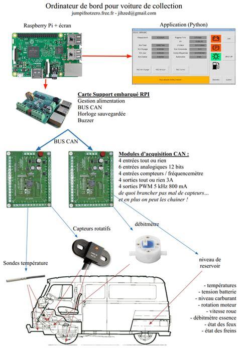 ordinateur de bord voiture ordinateur de bord pour voiture de collection avec un raspberry pi