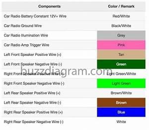 2010 Chevy Cobalt Radio Wiring Diagram