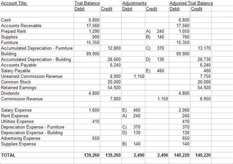 accountant l accounting worksheet