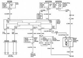 2002 Dodge Ram Blower Motor Wiring Diagram. 2000 Jeep Grand ...