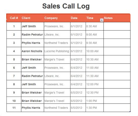 phone log templates word excel  formats template