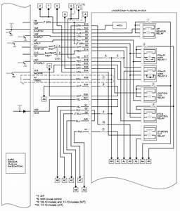 Fuel And Emissions System Description