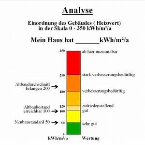 Kubikmeter Berechnen : warmwasser berechnung kwh dynamische amortisationsrechnung formel ~ Themetempest.com Abrechnung