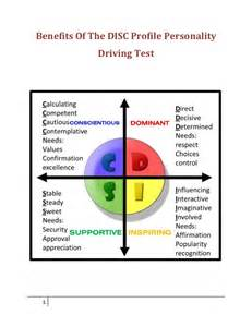 Disc Personality Profile Assessment