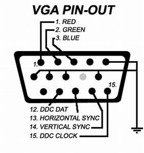 all pinout vga pin out With 15 pin vga cable wiring diagram together with vga cable pinout diagram