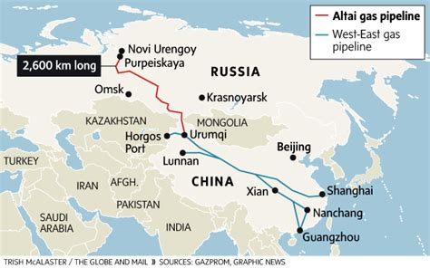 graphic russia china gas pipeline  span km