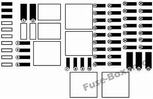 Fuse Box Diagram  U0026gt  Renault Trafic Iii  X83  2015