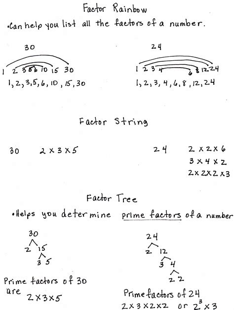 4th grade math worksheets factors and multiples