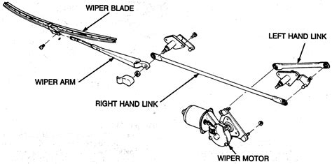 Ford Wiper Linkage Diagram by Repair Guides Windshield Wiper Motor Windshield