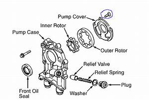 I Have A 93 Subaru Legacy 2 5l Engine That Has A Oil Leak