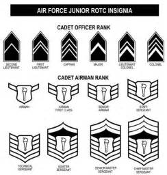 usmc alumni air jrotc ribbons and rank chart
