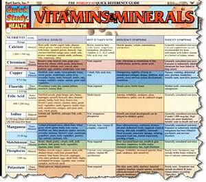 6 Best Images of Printable Vitamin Chart - Vegetables and ...