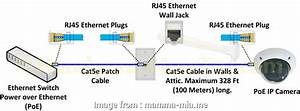 Rj45 Wiring Diagram  Cctv Perfect Poe Wiring Diagram Wire