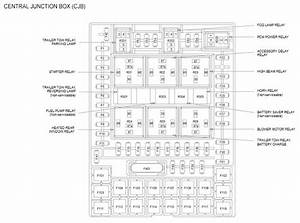2013 F 150 Kick Panel Fuse Diagram