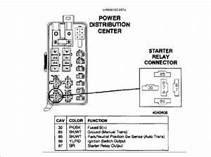 Fss  U0026quot Pull U0026quot  Not Getting Power