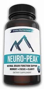 Neuro Peak Brain Supplement Review