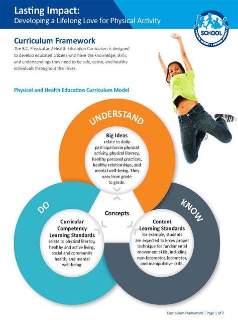 lasting impact curriculum framework school physical