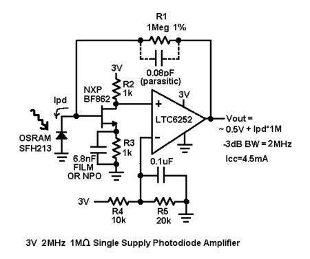 Low Noise Single Supply Photodiode Amplifier Analog Devices