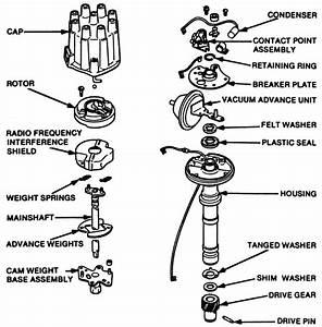 Jeep Distributor Parts Diagram