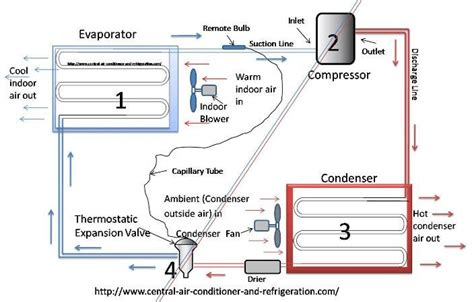 Home Air Conditioning Diagram by Basic Refrigeration Cycle Projects To Try