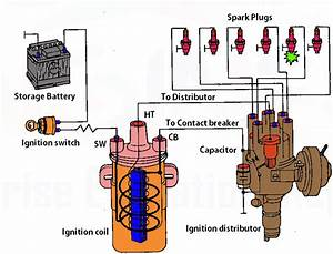 Battery Ignition System In Engines