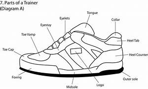 Classifying Footwear For Import And Export