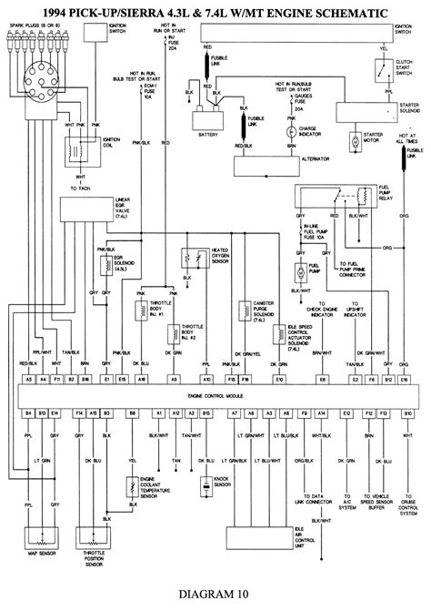 Wiring Diagrams For Chevy Free Download