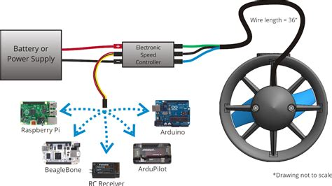 quadcopter esc to brushless motor wiring diagrams
