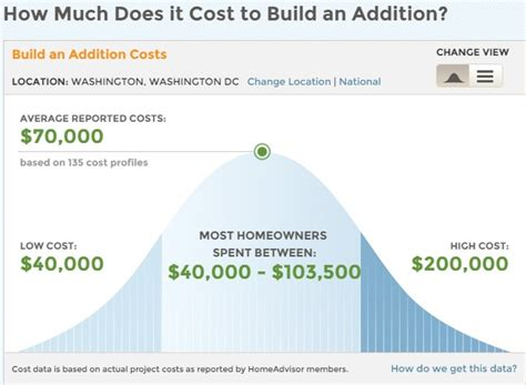 how much does it cost to install a attic fan top 28 how much does it cost to lay a patio how much