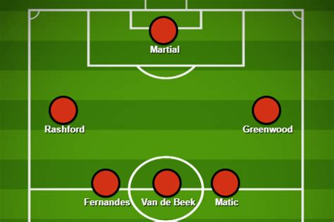 Man United XI vs Crystal Palace: Confirmed early team news ...
