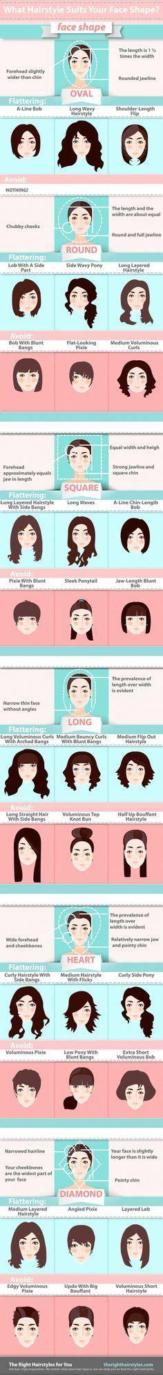 ideas  face shape hair  pinterest face