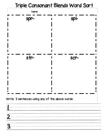 s consonant blend word sort great for pocket chart