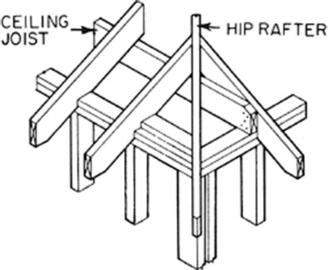 hip rafter article about hip rafter by the free dictionary