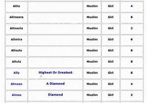 Girl Names And Meanings Urdu