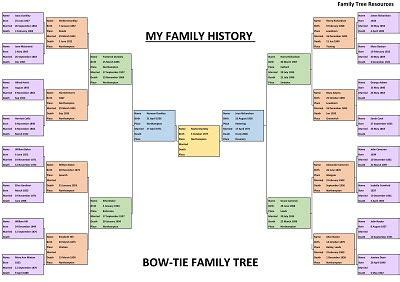 family history charts easy
