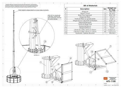 Engineering Fast Deployment Ballasted Tower Systems