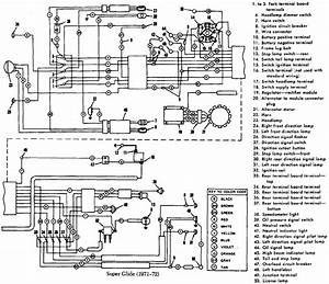 2002 Road King Wiring Diagram