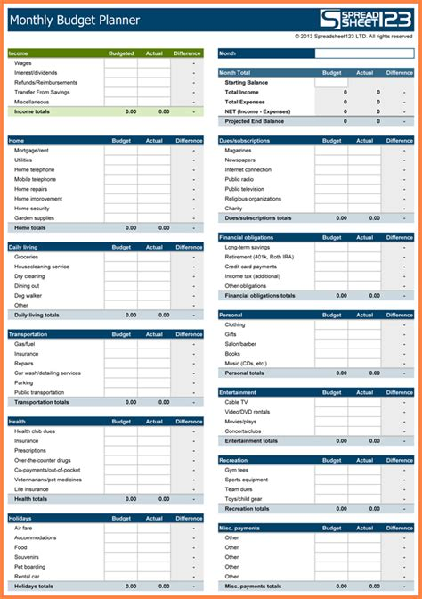 monthly expenses spreadsheet template excel excel