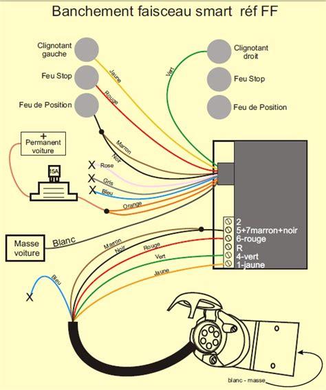 probl 232 me apr 232 s branchement attelage clio2 phase 2 renault m 233 canique 201 lectronique forum