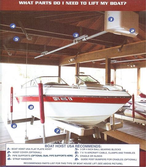 Sling Style Boat Lift by Boat Hoist Usa Boathouse Lifts From Boat Lifts 4 Less Ph