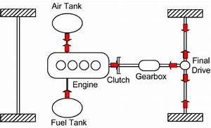 Variable Valve Timing Systems And Air Hybrid Engines