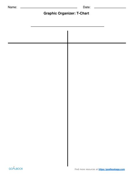 T Chart Template Blank T Chart Mughals