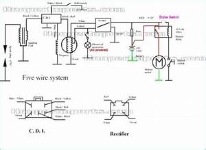 Mini Atv Loncin 110 Wiring Diagram