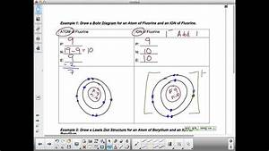 Bohr Vs Lewis Diagrams Of Atoms And Ions