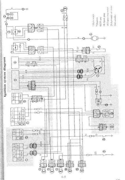 Jianshe Atv Wiring Diagram 400cc jianshe no spark problem atvconnection atv