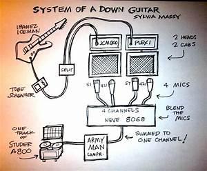 Ibanez Iceman Wiring Diagram