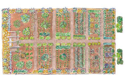 small vegetable garden design ideas   plan  garden