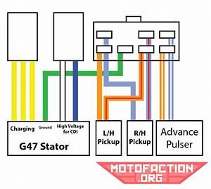 Honda Cx500 Cdi Stator Wiring Diagrams For Ignitech And Rae Sa