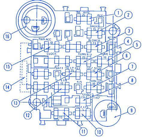 1992 Jeep Fuse Box Diagram by Jeep Cj7 V8 1983 Fuse Box Block Circuit Breaker Diagram