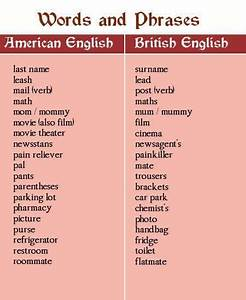 Difference between British and American English words part ...
